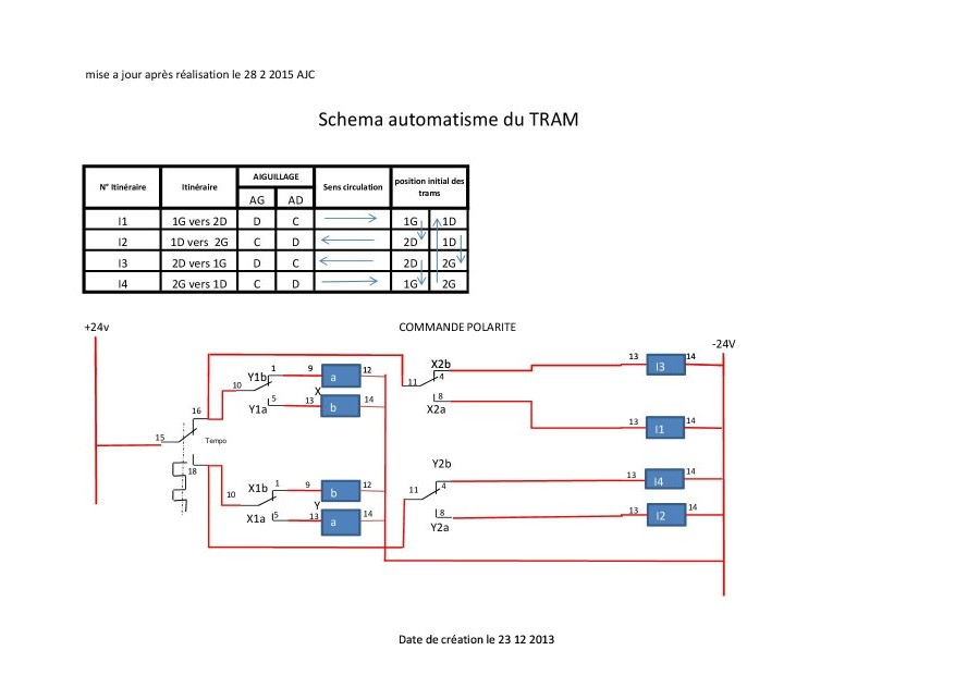 schema tram sans detection1